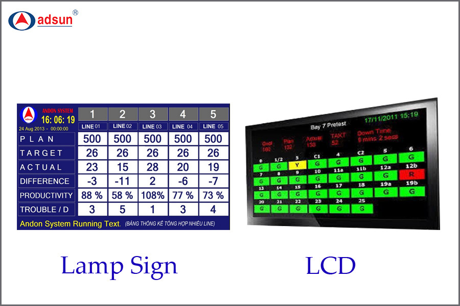 LCD and Sign
